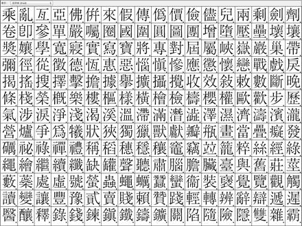 旧字体(一部)