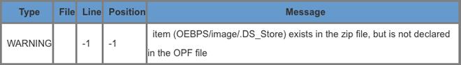 パッケージ内にファイル「.DS_Store」が存在する