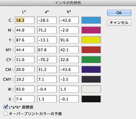 「インキの色特性」ダイアログボックスを表示させる