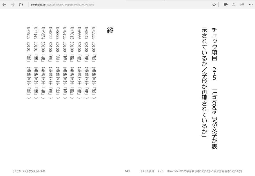 Unicode IVSの表示に対応
